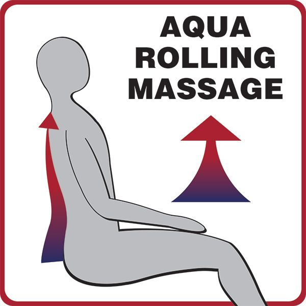 aquarolling massage