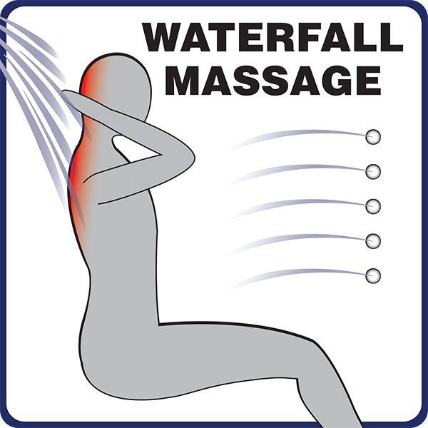 waterfall massage