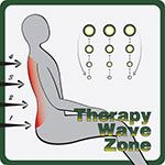 Golf Therapie Zone™